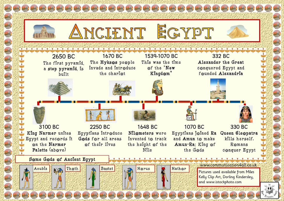 the significance of the valley of the kings to ancient egyptians