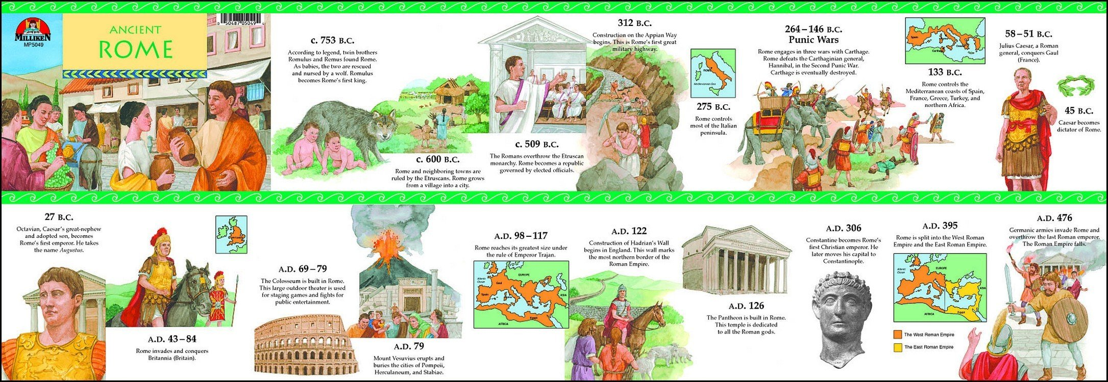 The History of the Ancient Chinese Civilization